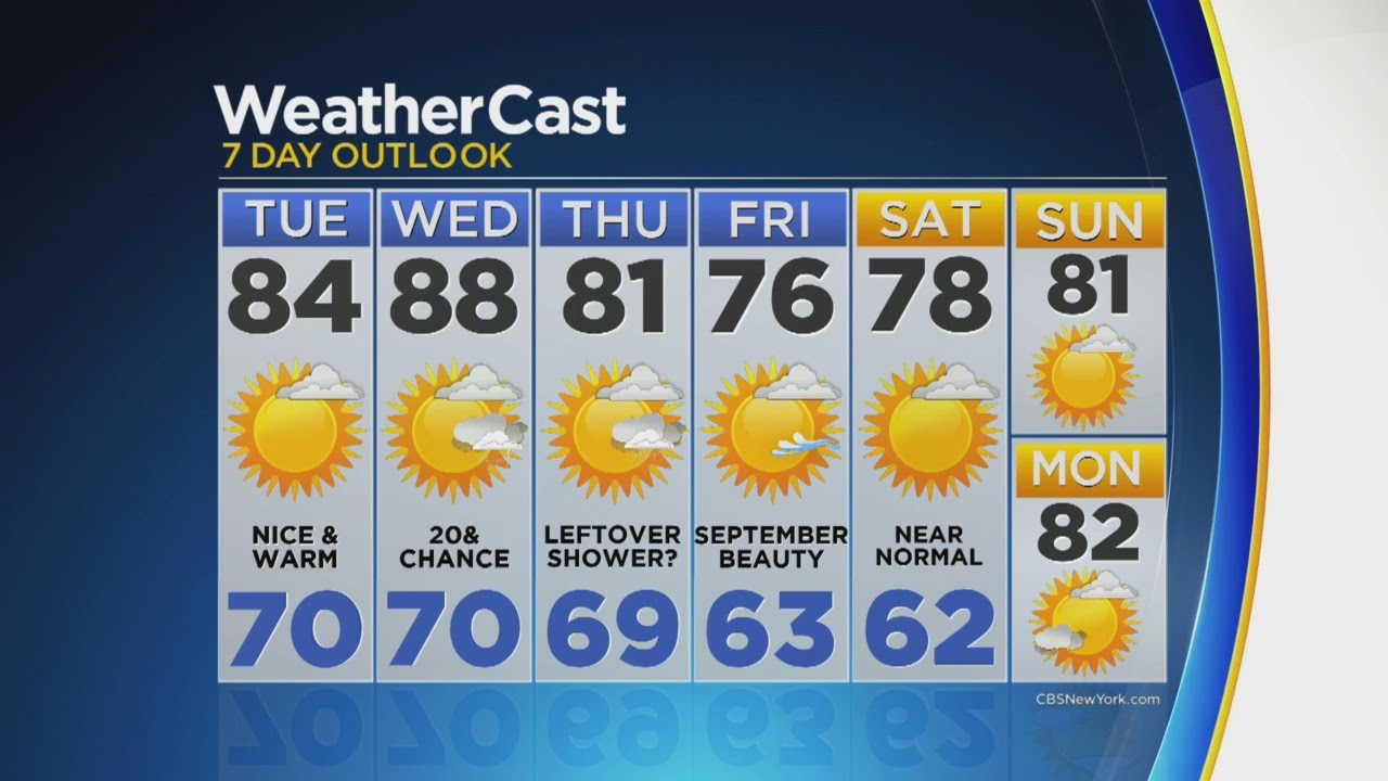 Download Evening Weather 8/29: Warm