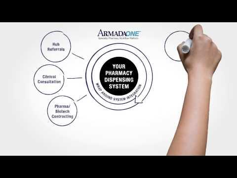 Introducing ArmadaOne™ - Specialty Pharmacy Workflow Platform