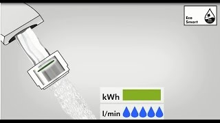 Video Hansgrohe EcoSmart technology for mixers download MP3, 3GP, MP4, WEBM, AVI, FLV Juni 2018