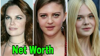 How to Talk to Girls at Parties 2018 Cast Net Worth and Zodiac Sign