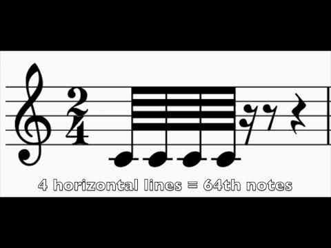 32nd Notes and Beyond