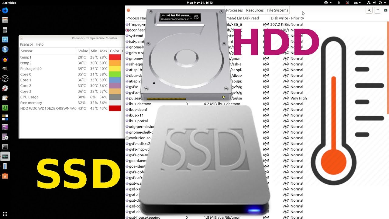 Check Temperature of HDD and SSD | Safe Range