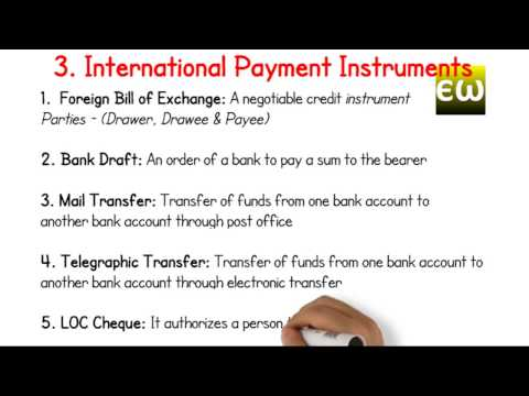 Chapter 7 - Foreign Exchange Market (Economics) M.Com-1 - IDOL (Mumbai University)