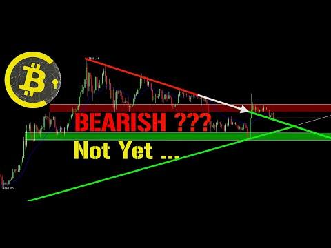 Why I'm NOT Bearish on Bitcoin ... Yet