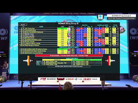 2019 IWF World Championships Day 2 WOMEN 49 Kg Group B - MEN 61 Kg Group B