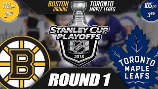 Bildresultat för boston bruins playoffs 2018