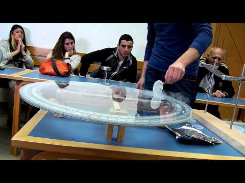 Quantum Levitation in Tel-Aviv University