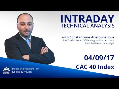 INTRADAY TECHNICAL ANALYSIS: 04/09/17 CAC 40 Index