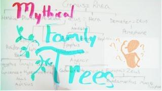 Greek Mythological Family Trees