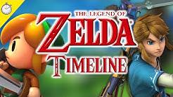 Die Timeline von THE LEGEND OF ZELDA (Deutsch/German) | T I M E L I N E