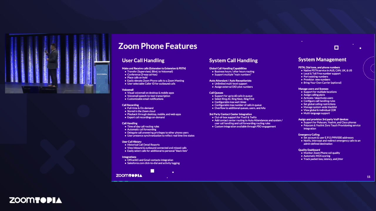 Introduction to Zoom Phone 2