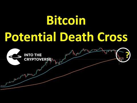 finestre ticker bitcoin)