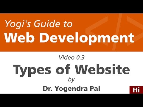 Types of Website: Static and Dynamic | Yogi
