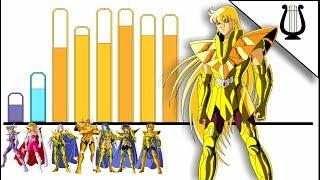 Explicación: Los Niveles de Poder de los 12 Caballeros Dora...