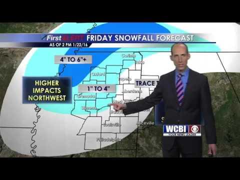 Weather Forecast Youtube
