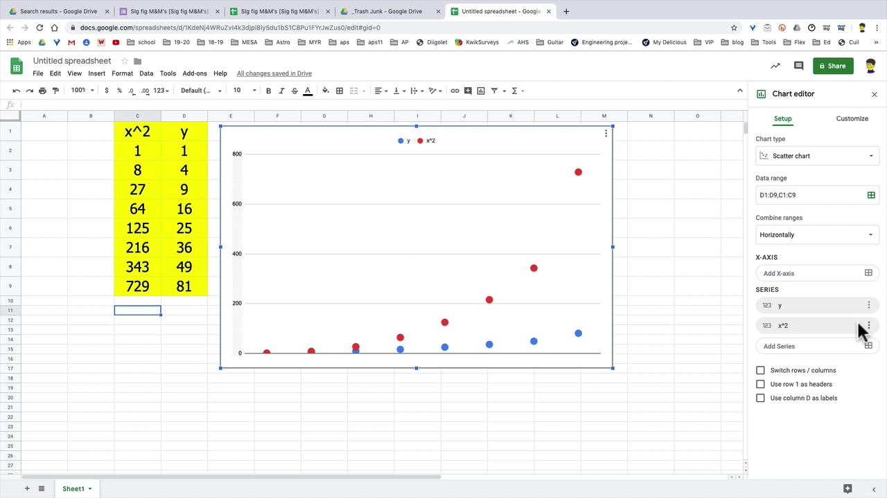 Linearizing data