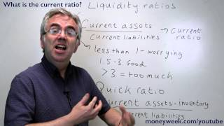 What is the current ratio? - MoneyWeek Videos