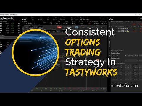 Why I Trade Consistent Options Strategy in Tastyworks