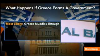 Wall Street Gaming Uncertainty of Greek Elections