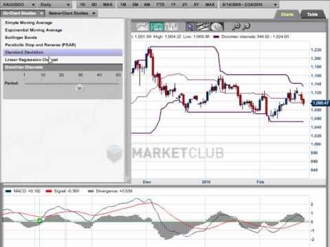Let's Make Some Sense of Today's Gold Market - INO.com