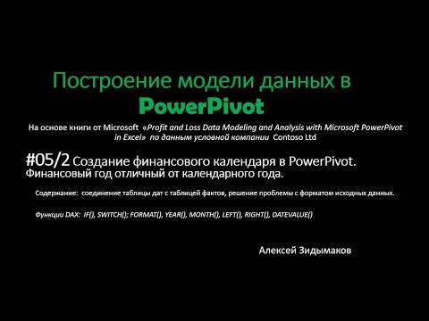 InfoNuts — Создание финансового календаря в PowerPivot