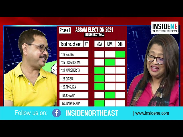 Exit poll of Assam Election 2021 || Editor-in-Chief Afrida Hussain with Shyamkanu Mahanta