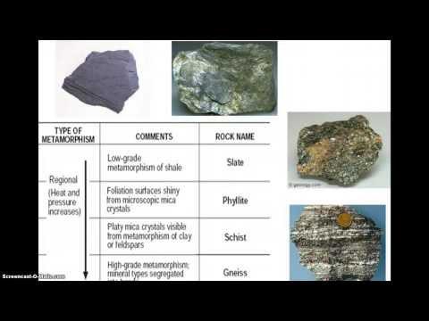 Intro to Metamorphic Rocks