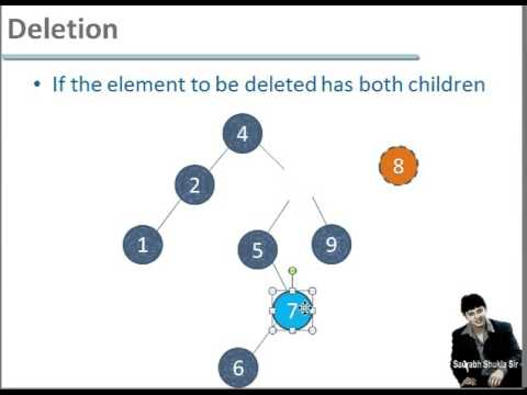 Chapter 24 Deletion in Binary Search Tree Hindi
