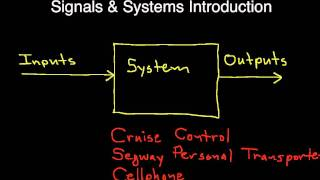 Signals and Systems Introduction