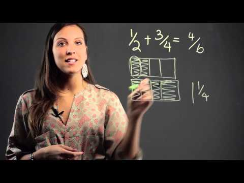 Misconceptions in Learning Math : Math Education