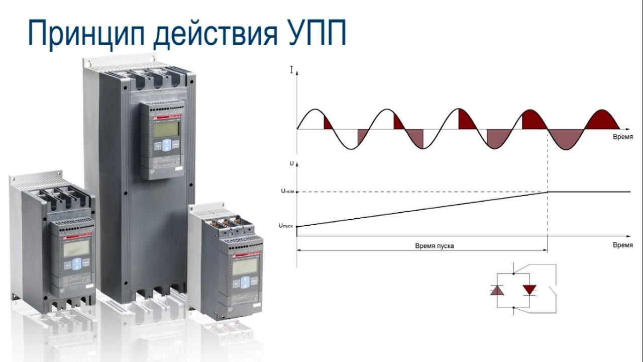Видеокурс VE701_Устройства плавного пуска PSR, PSE.
