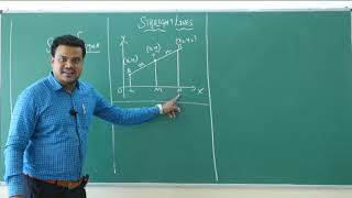 I PUC | Mathematics | Straight lines - 01