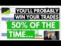 Profitable Forex Swing Trade Setups Review (win rate: 50%)