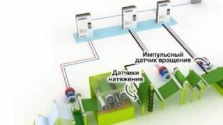 Преобразователи частоты Веспер.(, 2009-09-16T07:00:33.000Z)
