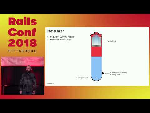 RailsConf 2018: Who Destroyed Three Mile Island? by Nickolas Means