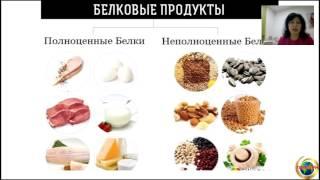 Основы правильного питания или зачем организму белки