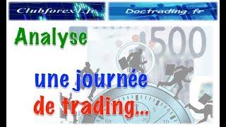 Analyse : une journée de trading