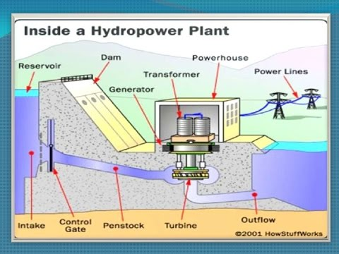 How to Make Hydro power plant working model for final year Engineering Project