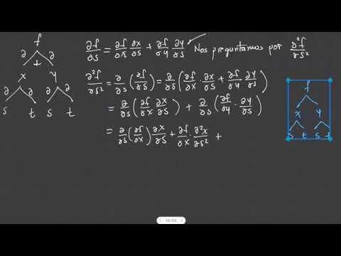 Download Vectorial: Regla de la cadena para derivadas de segundo orden caso dos variables independientes