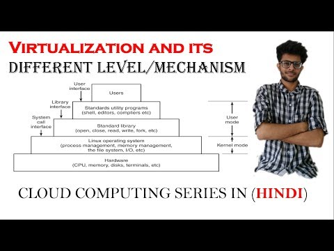 What is Virtualization and  its different  levels / mechanism in hindi |cloud computing