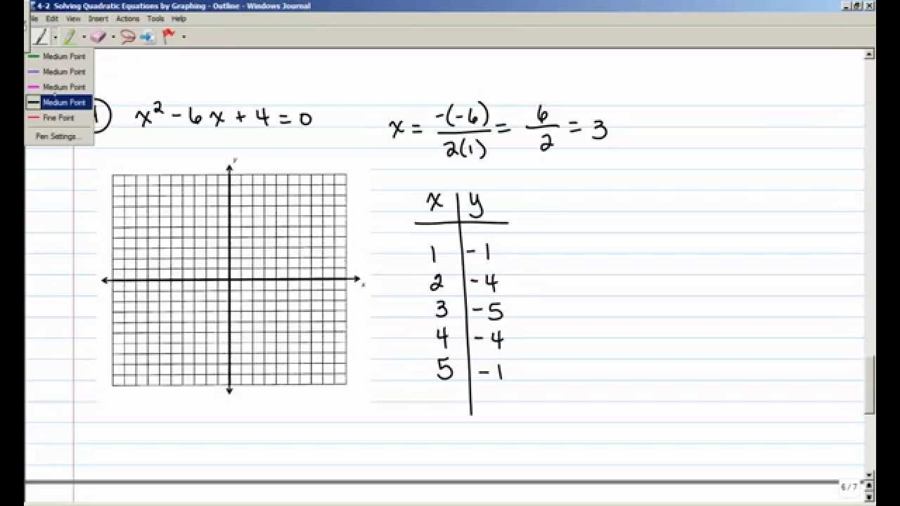 4 2 Practice Solving Quadratic Equations By Graphing