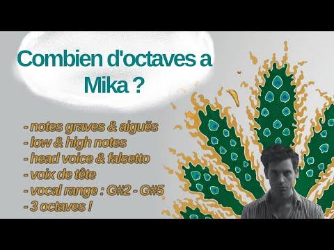 Mika Etendue Vocale / Vocal Range : 3 octaves G#2 - C5 - G#5