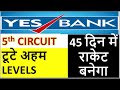 Yes Bank Latest News - Yes Bank Share Target| Yes Bank Share Price Target