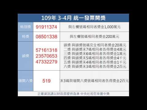 統一發票109年3-4月中獎獎號