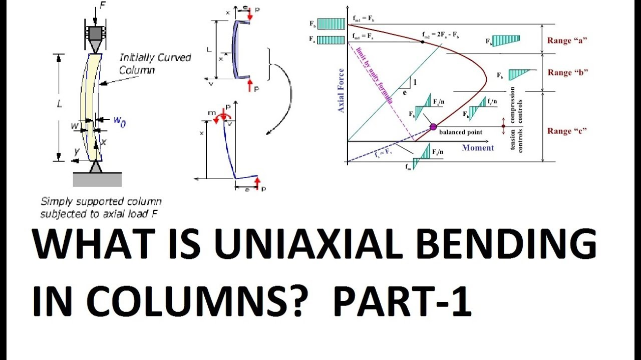hindi  eng subs  uniaxial bending in columns  part 1