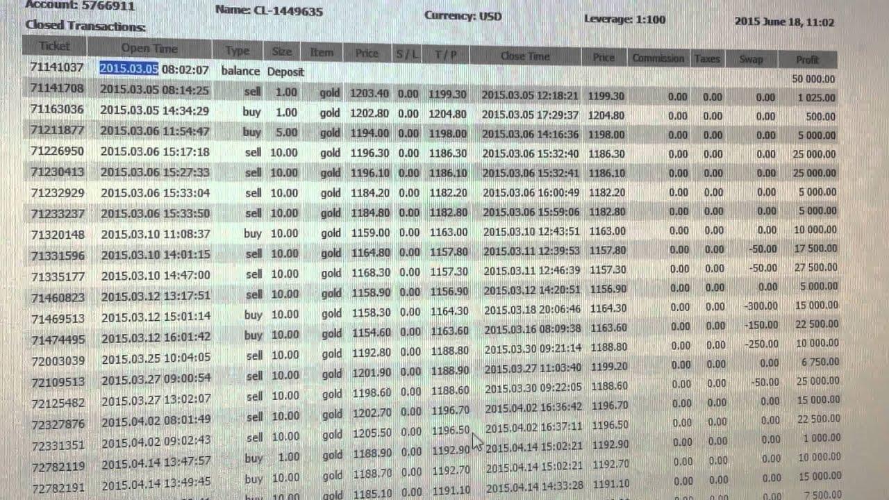 Отзывы о компании teletrade forex-mmcis.com отзывы