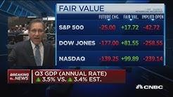 Q3 GDP up 3.5 percent vs. 3.4 percent estimate