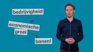 Zo betaal je als ondernemer minder belasting - RTL Z NIEUWS