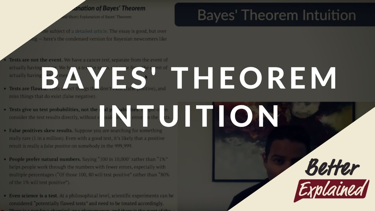 An Intuitive (and Short) Explanation of Bayes' Theorem