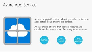 Azure App Service inside your virtual network